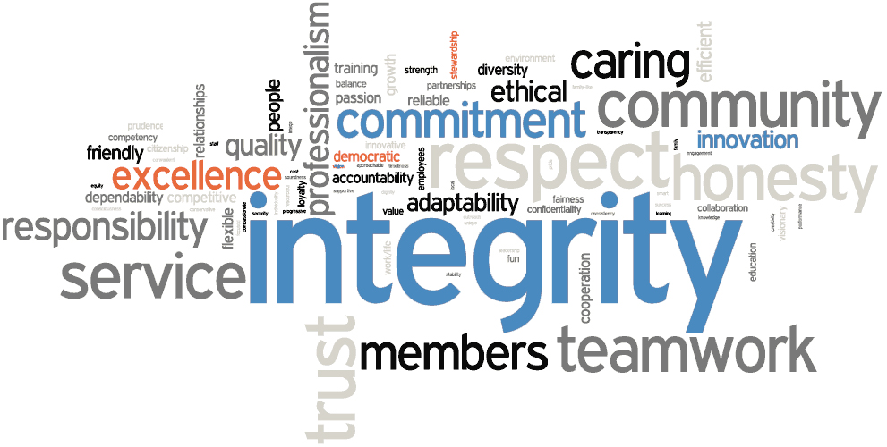 integrity, core values, commitment, adversity, overcoming adversity